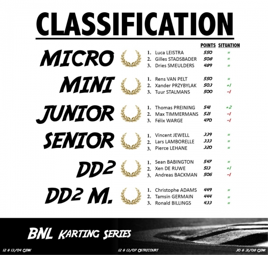 Classification_BNL_3.jpg